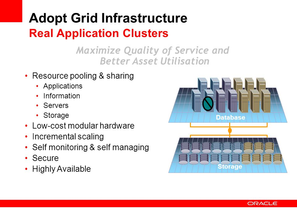 Adopt Grid Infrastructure Real Application Clusters Database Storage Resource pooling & sharing Applications Information Servers Storage Low-cost modu