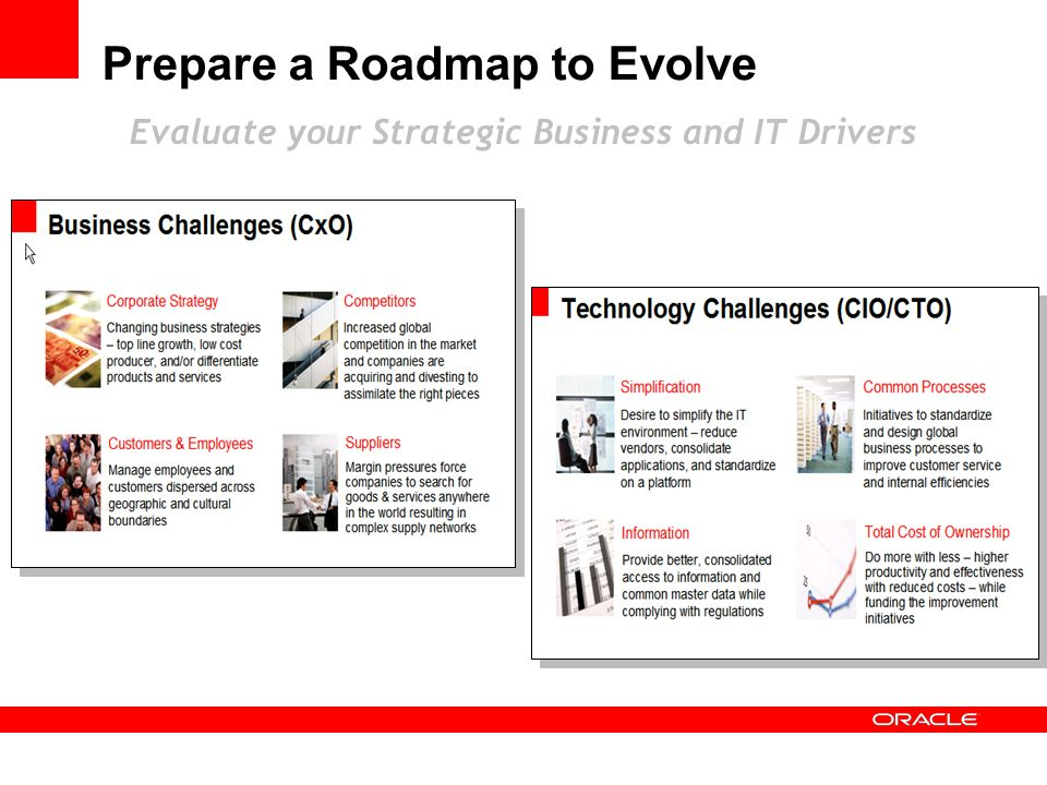 Prepare a Roadmap to Evolve Best Practices Upgrade when business/IT objectives are fulfilled Think about what may be your first pilot area for Fusion Geography Business Unit Functional silo Business flow, etc…