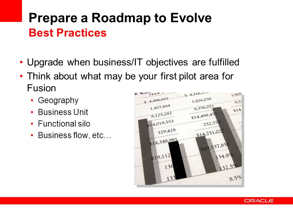 Prepare a Roadmap to Evolve Best Practices Upgrade when business/IT objectives are fulfilled Think about what may be your first pilot area for Fusion