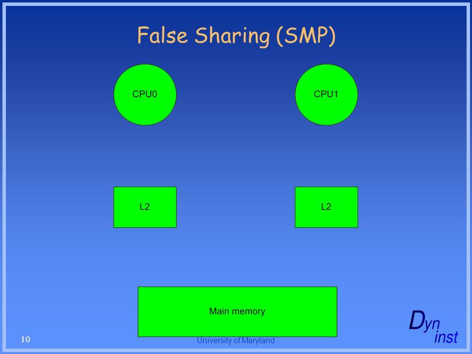 University of Maryland 10 False Sharing (SMP)