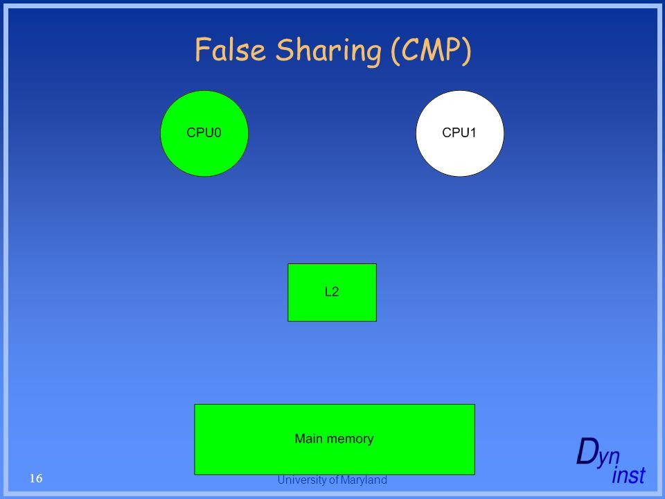 University of Maryland 16 False Sharing (CMP)