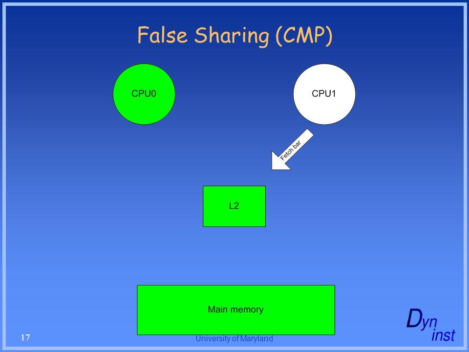 University of Maryland 17 False Sharing (CMP)