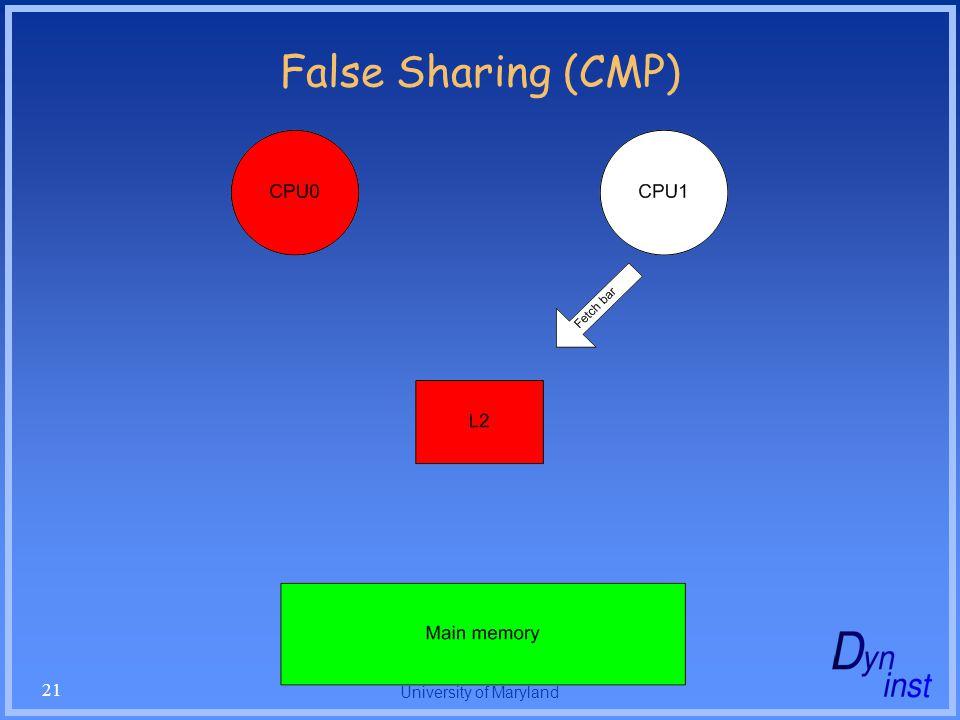 University of Maryland 21 False Sharing (CMP)