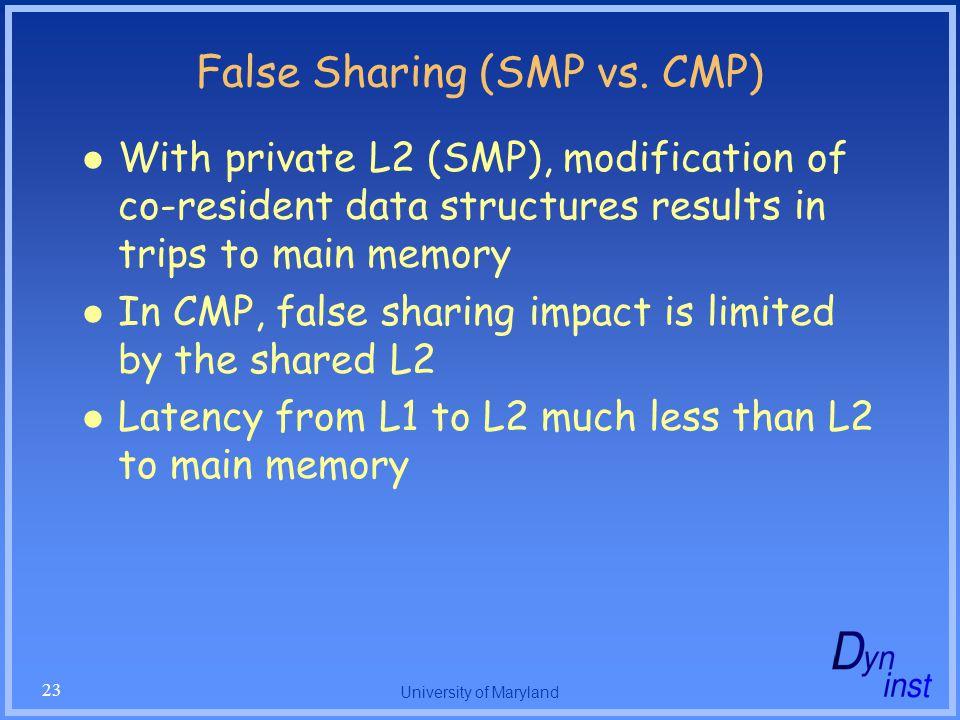University of Maryland 23 False Sharing (SMP vs.