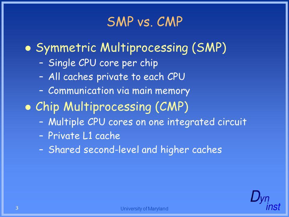 University of Maryland 3 SMP vs.