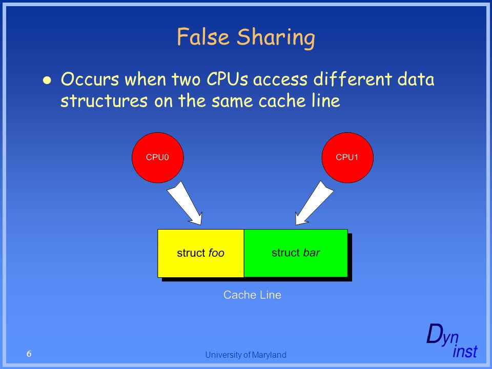 University of Maryland 6 False Sharing Occurs when two CPUs access different data structures on the same cache line