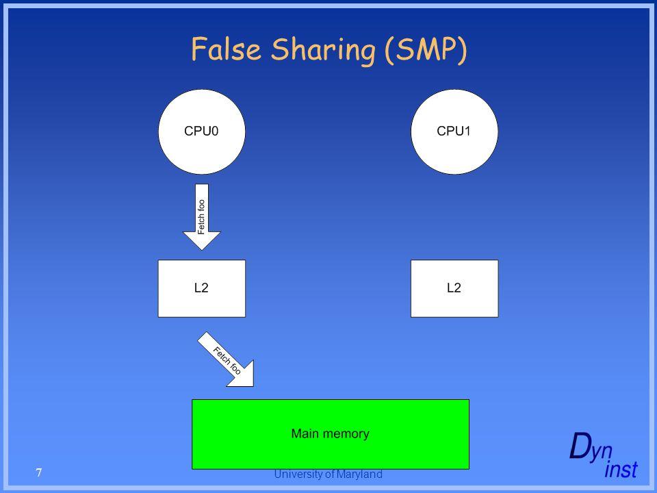 University of Maryland 7 False Sharing (SMP)