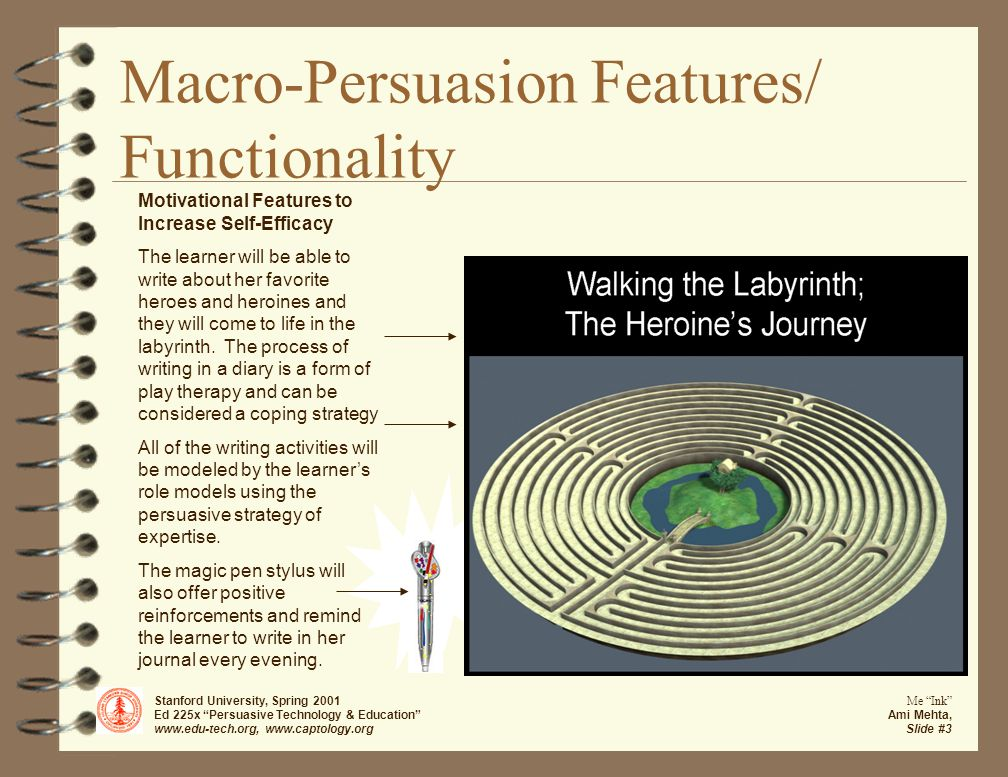 Stanford University, Spring 2001 Ed 225x Persuasive Technology & Education www.edu-tech.org, www.captology.org Me Ink Ami Mehta, Slide #3 Macro-Persuasion Features/ Functionality Motivational Features to Increase Self-Efficacy The learner will be able to write about her favorite heroes and heroines and they will come to life in the labyrinth.