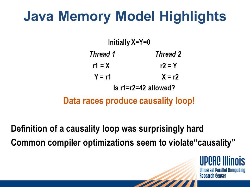 Java Memory Model Highlights Initially X=Y=0 Thread 1 Thread 2 r1 = X r2 = Y Y = r1 X = r2 Is r1=r2=42 allowed? Data races produce causality loop! Def