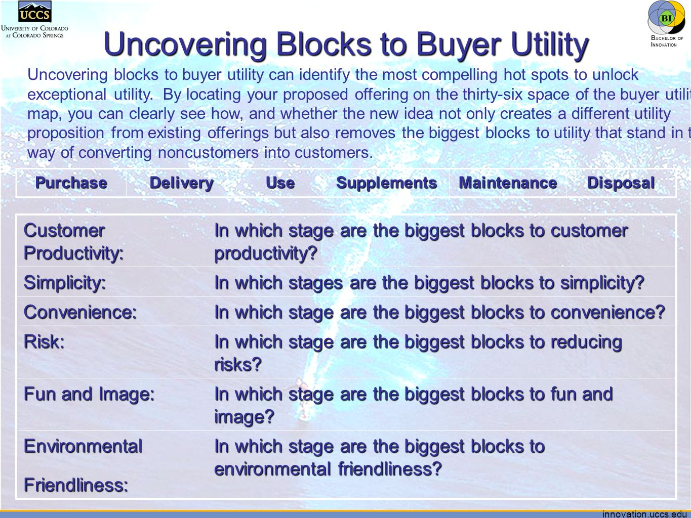 innovation.uccs.edu B ACHELOR OF I NNOVATION ™ Uncovering Blocks to Buyer Utility Uncovering blocks to buyer utility can identify the most compelling