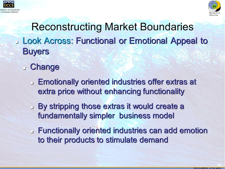 innovation.uccs.edu B ACHELOR OF I NNOVATION ™ innovation.uccs.edu B ACHELOR OF I NNOVATION ™ Reconstructing Market Boundaries Look Across: Functional