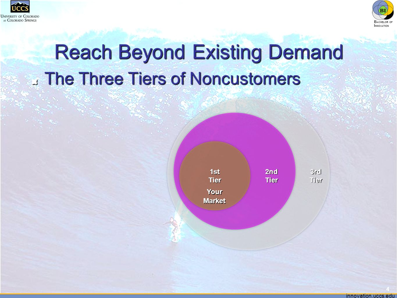 innovation.uccs.edu B ACHELOR OF I NNOVATION ™ Reach Beyond Existing Demand The Three Tiers of Noncustomers 4 1stTier 3rdTier2ndTier YourMarket