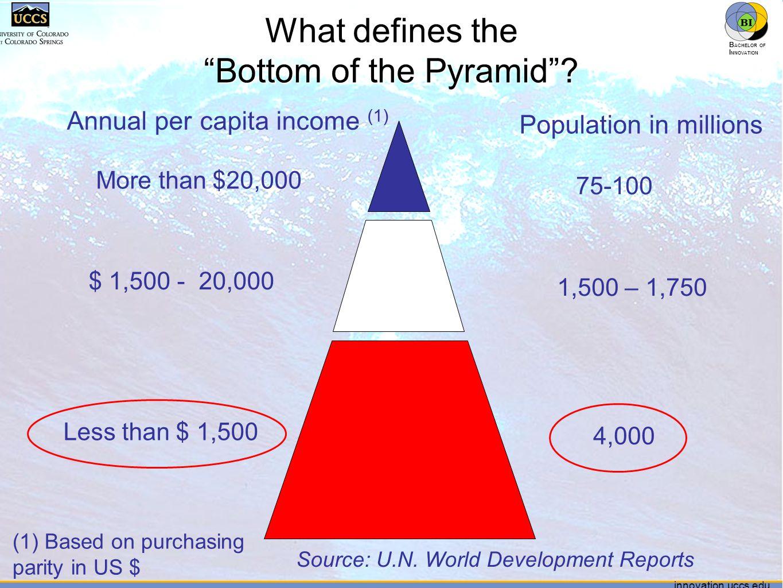 "innovation.uccs.edu B ACHELOR OF I NNOVATION ™ innovation.uccs.edu B ACHELOR OF I NNOVATION ™ What defines the ""Bottom of the Pyramid""? Annual per cap"