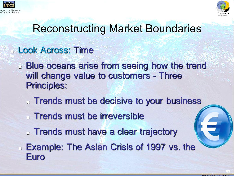 innovation.uccs.edu B ACHELOR OF I NNOVATION ™ innovation.uccs.edu B ACHELOR OF I NNOVATION ™ Reconstructing Market Boundaries Look Across: Time Blue