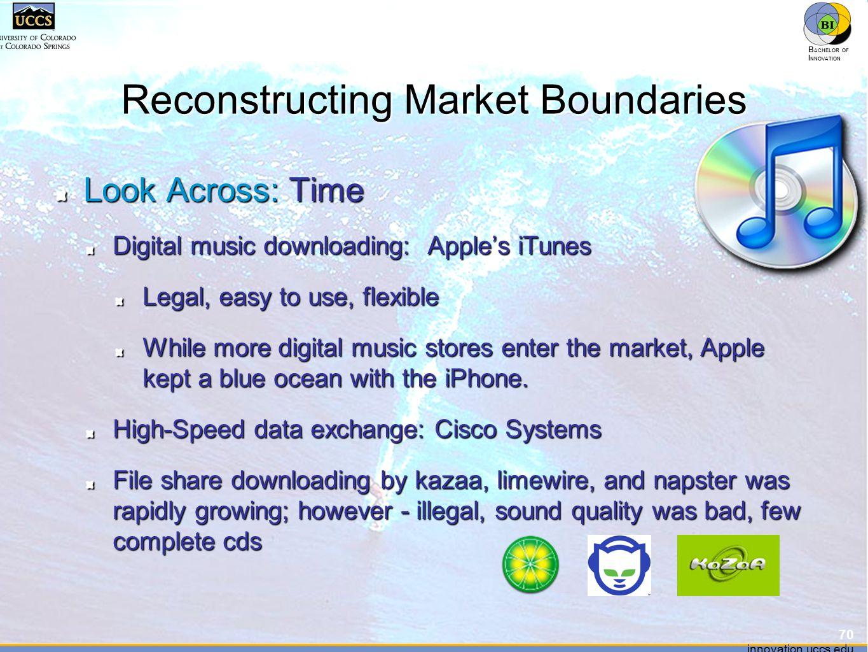 innovation.uccs.edu B ACHELOR OF I NNOVATION ™ innovation.uccs.edu B ACHELOR OF I NNOVATION ™ Reconstructing Market Boundaries Look Across: Time Digit