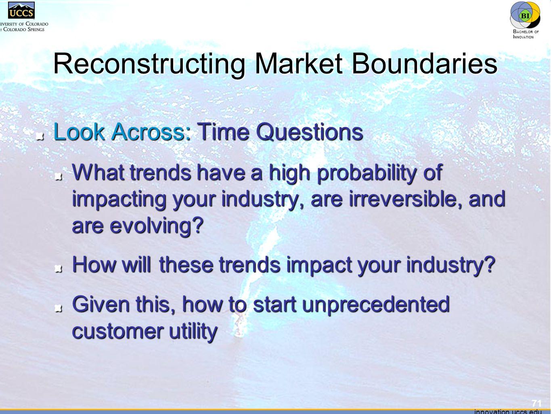 innovation.uccs.edu B ACHELOR OF I NNOVATION ™ innovation.uccs.edu B ACHELOR OF I NNOVATION ™ Reconstructing Market Boundaries Look Across: Time Quest