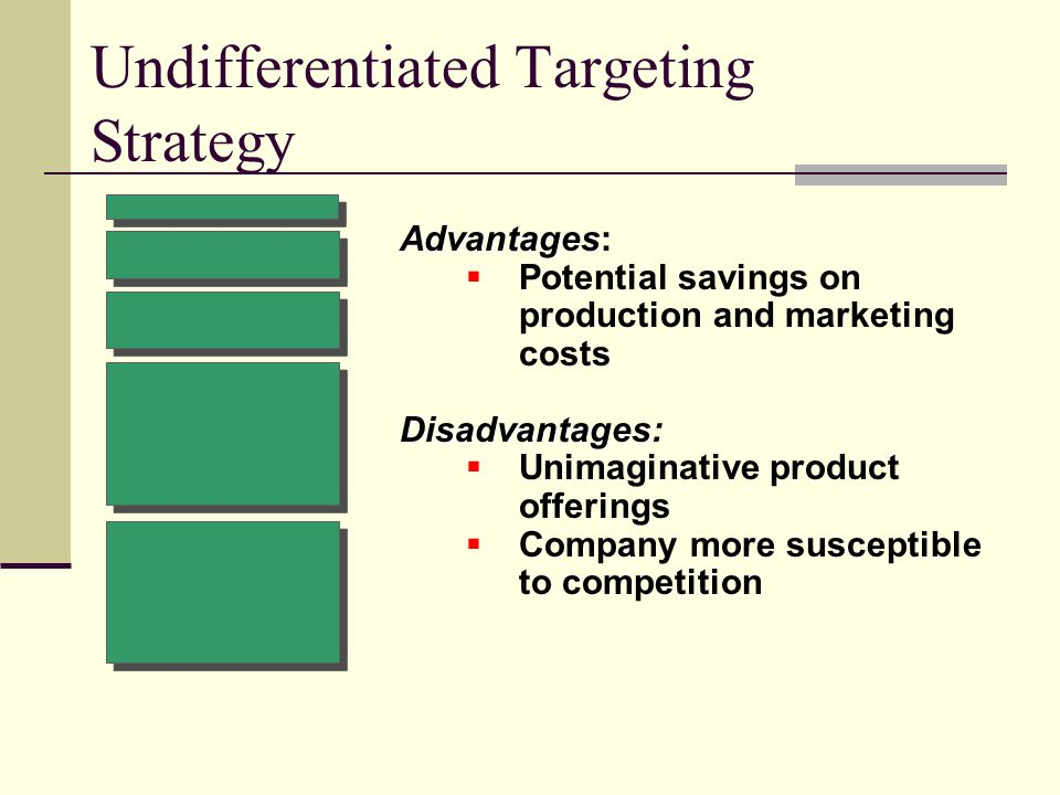 Undifferentiated Targeting Strategy Advantages Advantages:  Potential savings on production and marketing costs Disadvantages Disadvantages:  Unimaginative product offerings  Company more susceptible to competition