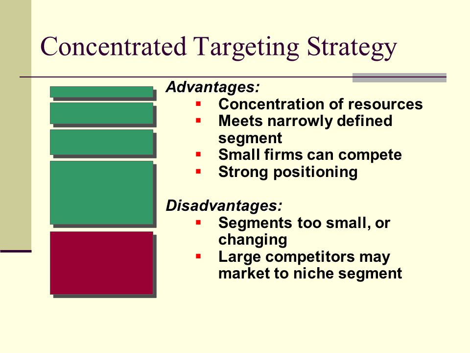 Concentrated Targeting Strategy Advantages Advantages:  Concentration of resources  Meets narrowly defined segment  Small firms can compete  Strong positioning Disadvantages Disadvantages:  Segments too small, or changing  Large competitors may market to niche segment
