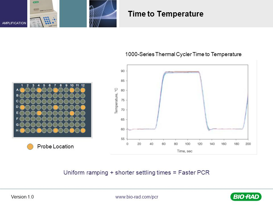www.bio-rad.com/pcr AMPLIFICATION Version 1.0 Time to Temperature Probe Location 1000-Series Thermal Cycler Time to Temperature Uniform ramping + shorter settling times = Faster PCR