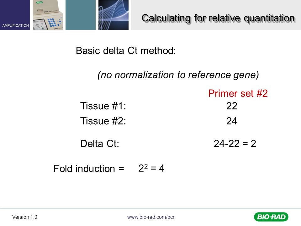 www.bio-rad.com/pcr AMPLIFICATION Version 1.0 Calculating for relative quantitation Basic delta Ct method: (no normalization to reference gene) Primer set #2 Tissue #2: Tissue #1:22 24 Delta Ct:24-22 = 2 Fold induction = 2 2 = 4