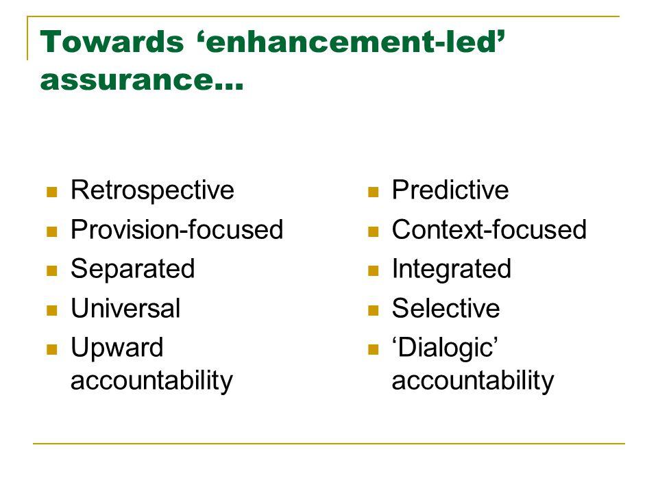 Towards 'enhancement-led' assurance… Predictive Context-focused Integrated Selective 'Dialogic' accountability Retrospective Provision-focused Separat