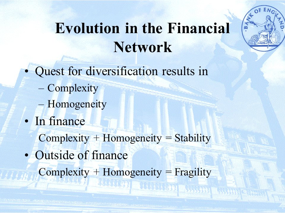 Evolution in the Financial Network Quest for diversification results in –Complexity –Homogeneity In finance Complexity + Homogeneity = Stability Outside of finance Complexity + Homogeneity = Fragility