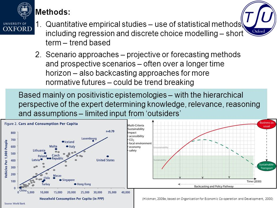 Methods: 1.Quantitative empirical studies – use of statistical methods, including regression and discrete choice modelling – short term – trend based 2.Scenario approaches – projective or forecasting methods and prospective scenarios – often over a longer time horizon – also backcasting approaches for more normative futures – could be trend breaking (Hickman, 2009a; based on Organisation for Economic Co-operation and Development, 2000) Based mainly on positivistic epistemologies – with the hierarchical perspective of the expert determining knowledge, relevance, reasoning and assumptions – limited input from 'outsiders'
