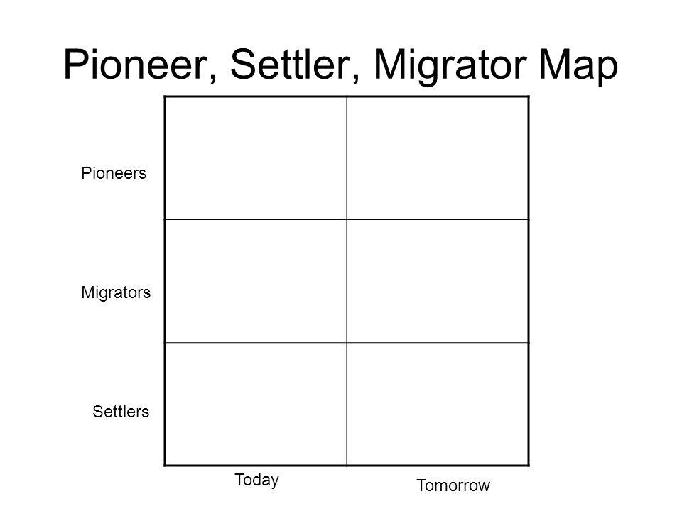 Pioneer, Settler, Migrator Map Pioneers Migrators Settlers Today Tomorrow