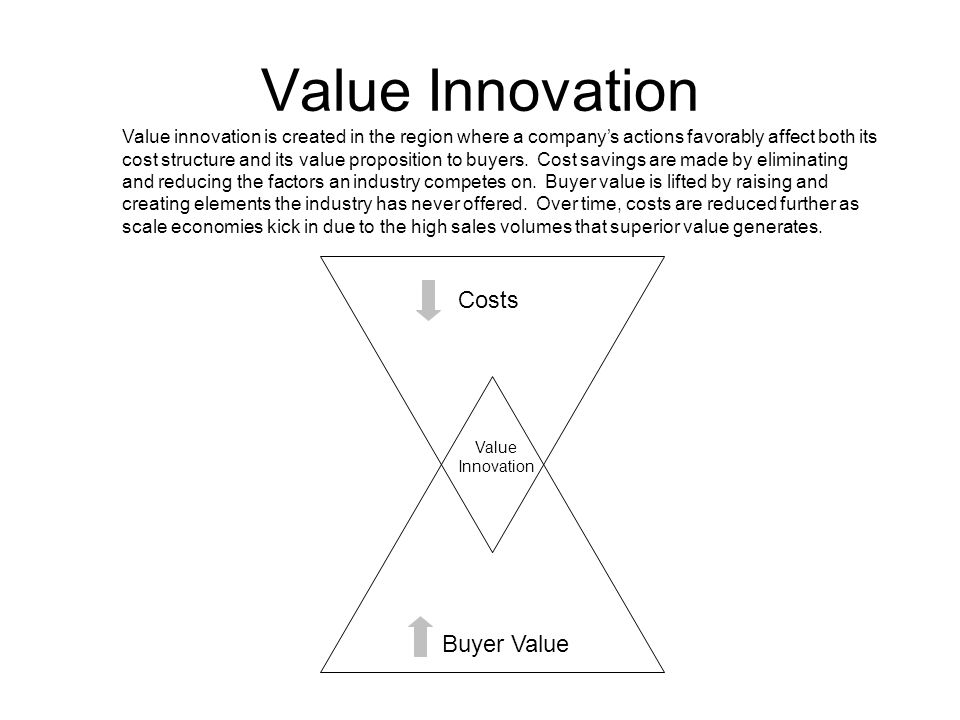Value Innovation Value innovation is created in the region where a company's actions favorably affect both its cost structure and its value propositio