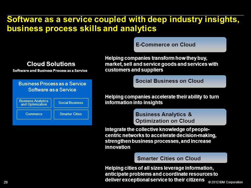 © 2012 IBM Corporation 29 E-Commerce on Cloud Helping companies transform how they buy, market, sell and service goods and services with customers and