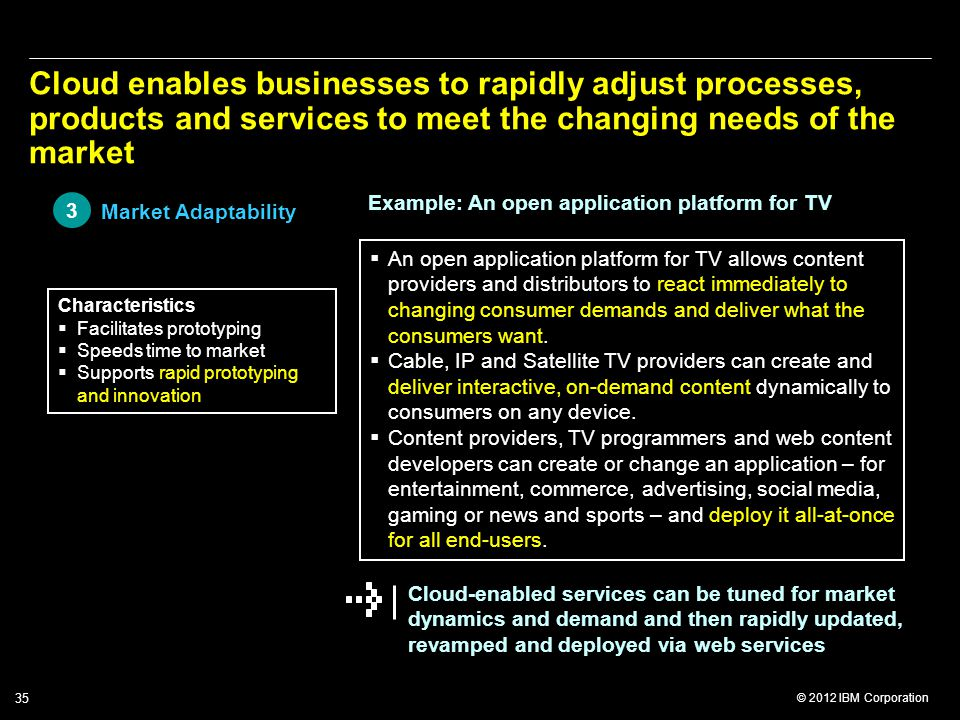 © 2012 IBM Corporation 35 Market Adaptability Cloud enables businesses to rapidly adjust processes, products and services to meet the changing needs o