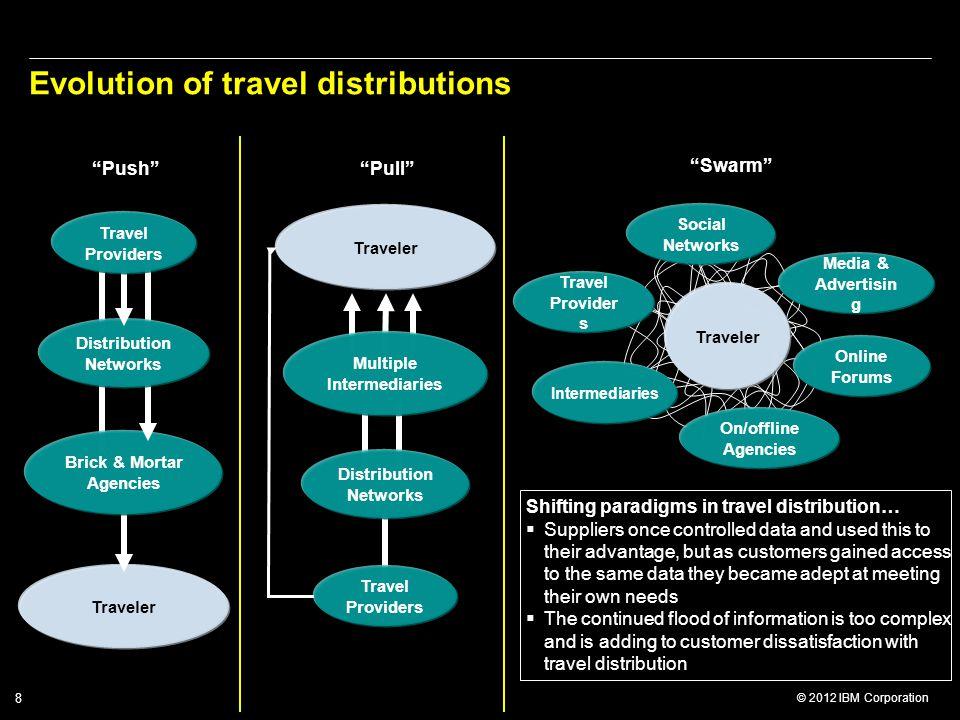 "© 2012 IBM Corporation 8 Traveler ""Push"" Brick & Mortar Agencies Distribution Networks Travel Providers Shifting paradigms in travel distribution…  S"