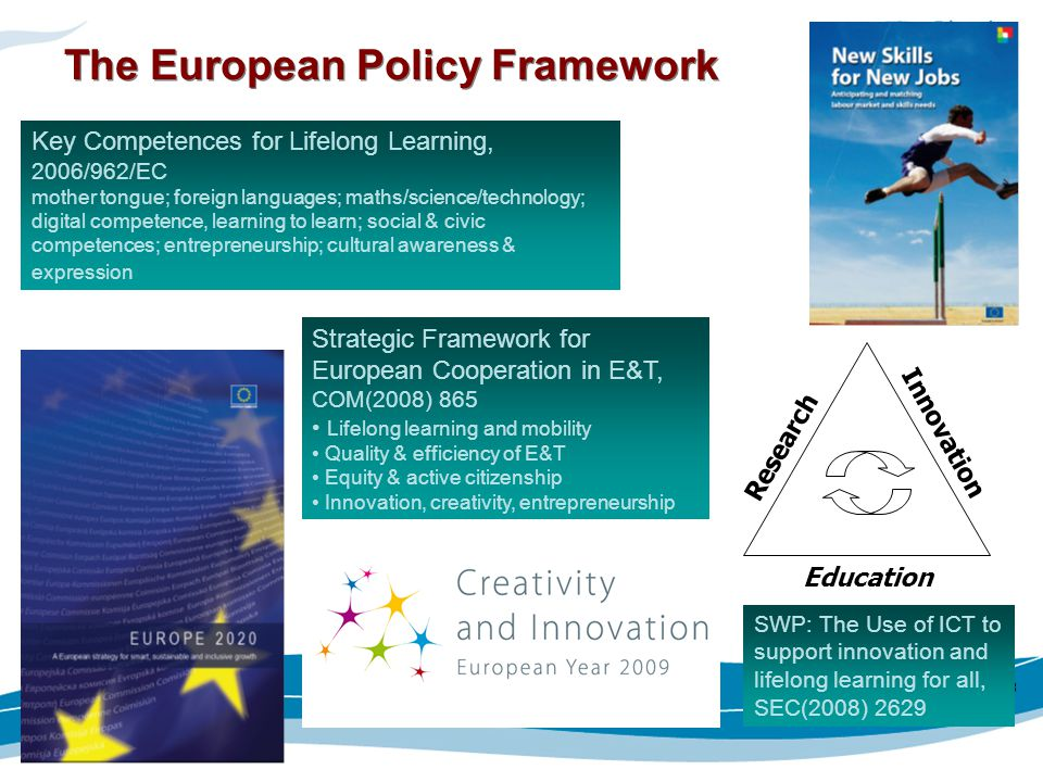 The European Policy Framework 3 Key Competences for Lifelong Learning, 2006/962/EC mother tongue; foreign languages; maths/science/technology; digital
