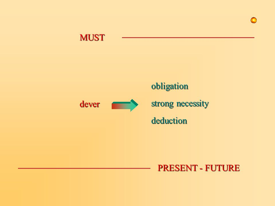 MUST PRESENT - FUTURE obligation strong necessity dever deduction