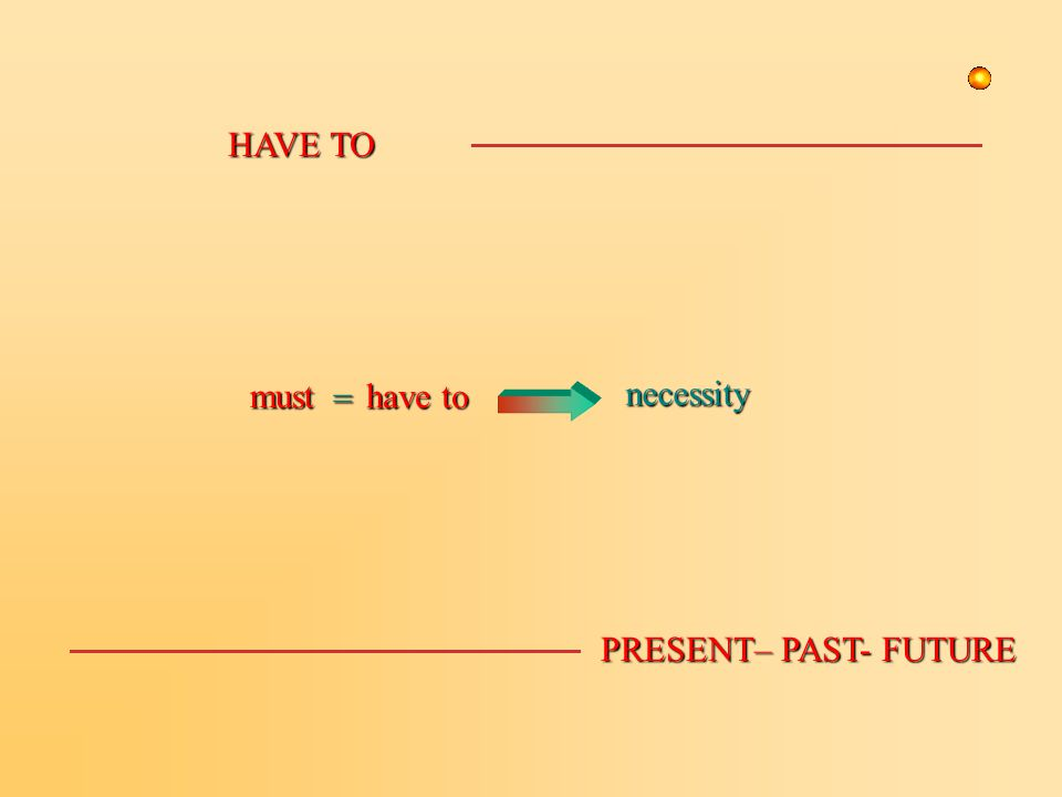 HAVE TO PRESENT– PAST- FUTURE must necessity = have to