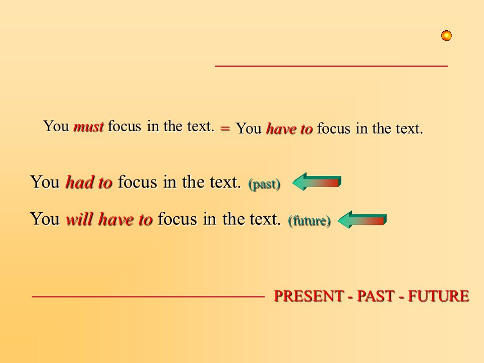 You must focus in the text. You have to focus in the text. You had to focus in the text. (past) You will have to focus in the text. (future) = PRESENT