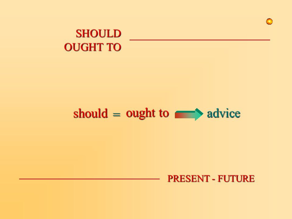 SHOULD OUGHT TO PRESENT - FUTURE should advice = ought to