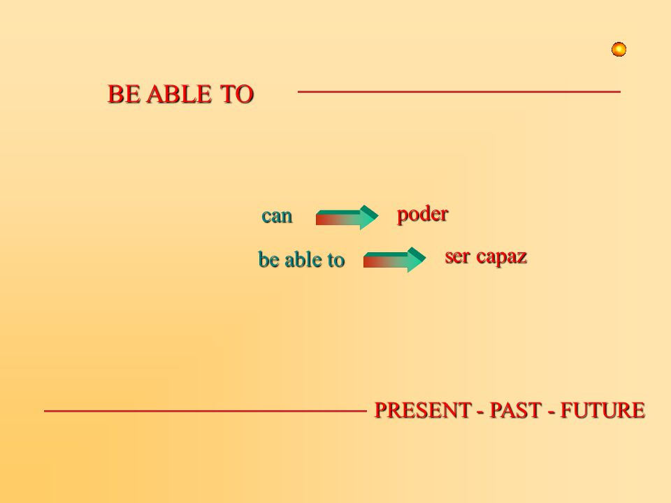 BE ABLE TO can be able to PRESENT - PAST - FUTURE ser capaz poder