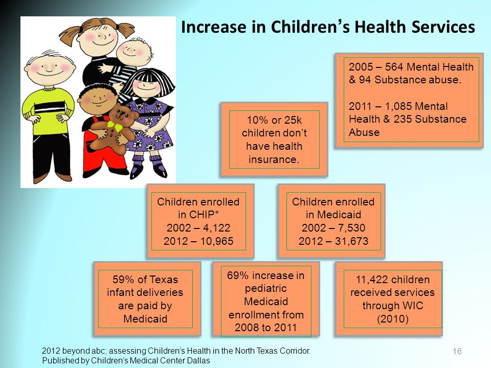 16 Increase in Children's Health Services Children enrolled in CHIP* 2002 – 4,122 2012 – 10,965 2005 – 564 Mental Health & 94 Substance abuse.