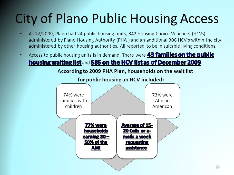 City of Plano Public Housing Access 20 73% were African American 74% were families with children