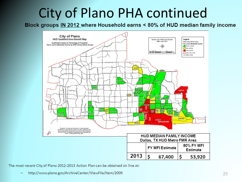 City of Plano PHA continued The most recent City of Plano 2012-2013 Action Plan can be obtained on line at: – http://www.plano.gov/ArchiveCenter/ViewFile/Item/2009 23 Block groups IN 2012 where Household earns < 80% of HUD median family income HUD MEDIAN FAMILY INCOME Dallas, TX HUD Metro FMR Area FY MFI Estimate 80% FY MFI Estimate 2013 $ 67,400 $ 53,920