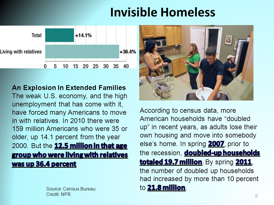 Invisible Homeless 9 Source: Census Bureau Credit: NPR