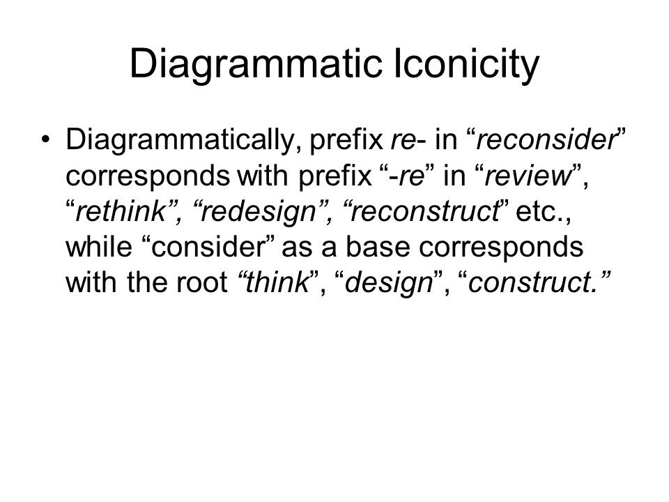 Diagrammatic Iconicity Diagrammatically, prefix re- in reconsider corresponds with prefix -re in review , rethink , redesign , reconstruct etc., while consider as a base corresponds with the root think , design , construct.