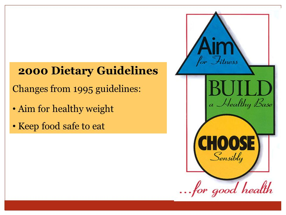 2000 Dietary Guidelines Changes from 1995 guidelines: Aim for healthy weight Keep food safe to eat