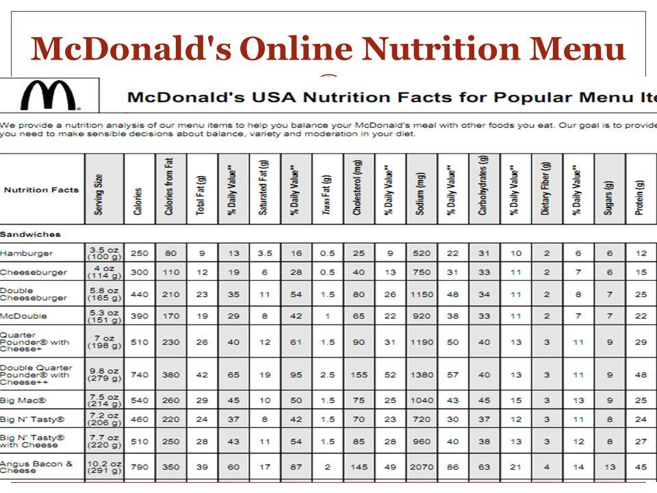 McDonald s Online Nutrition Menu