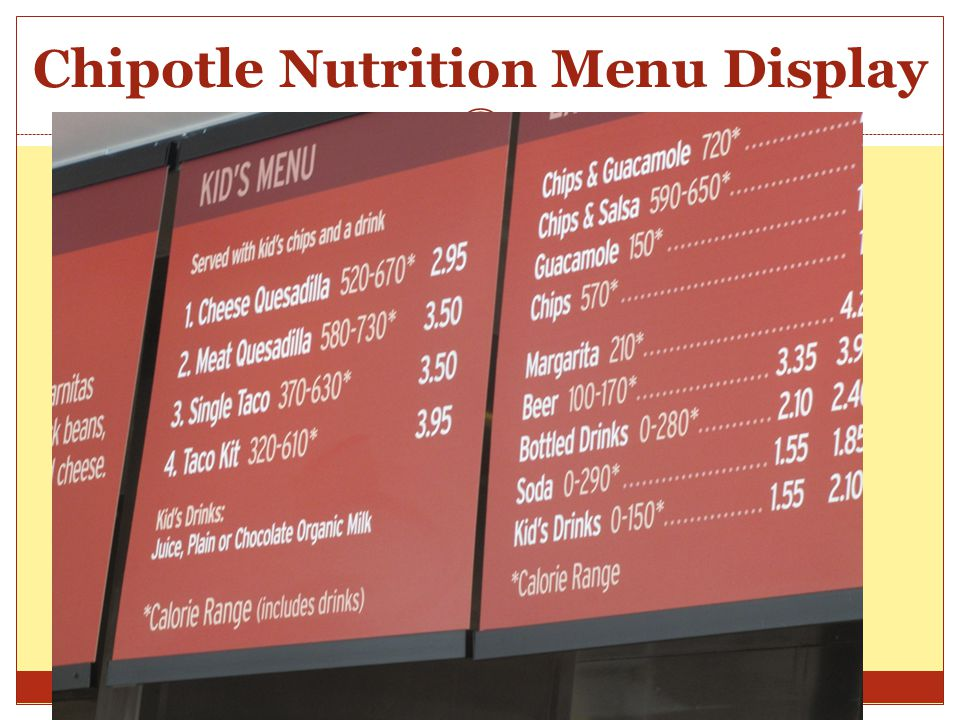 Chipotle Nutrition Menu Display