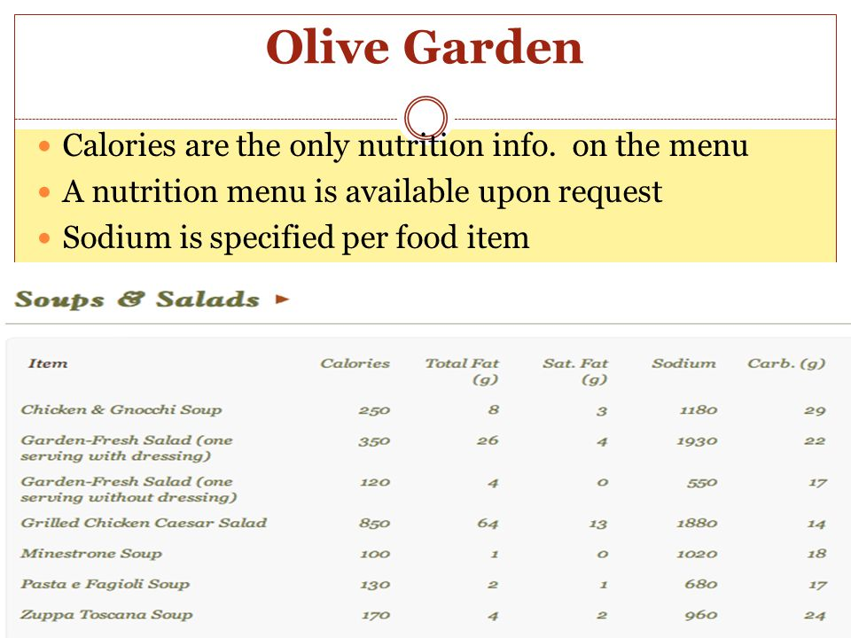 Olive Garden Calories are the only nutrition info. on the menu A nutrition menu is available upon request Sodium is specified per food item