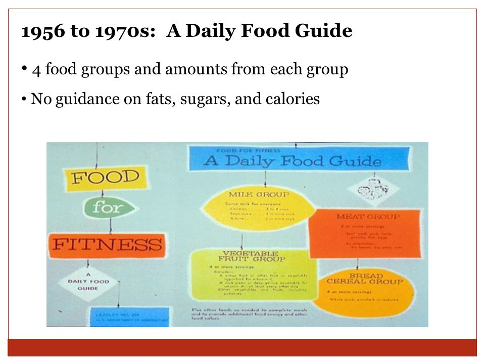 1956 to 1970s: A Daily Food Guide 4 food groups and amounts from each group No guidance on fats, sugars, and calories