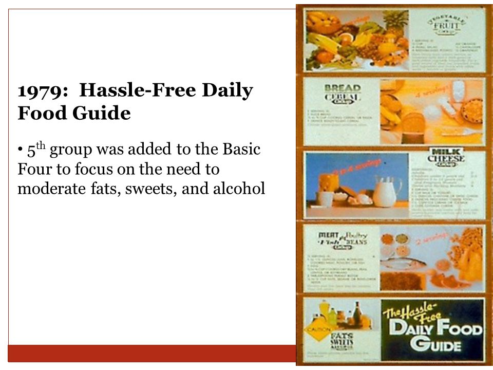 1979: Hassle-Free Daily Food Guide 5 th group was added to the Basic Four to focus on the need to moderate fats, sweets, and alcohol