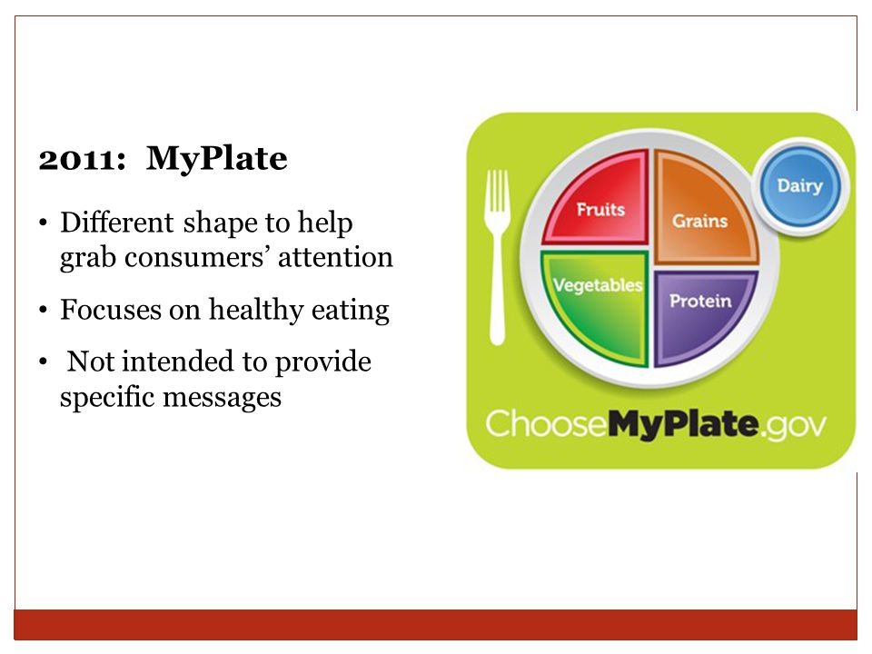 2011: MyPlate Different shape to help grab consumers' attention Focuses on healthy eating Not intended to provide specific messages